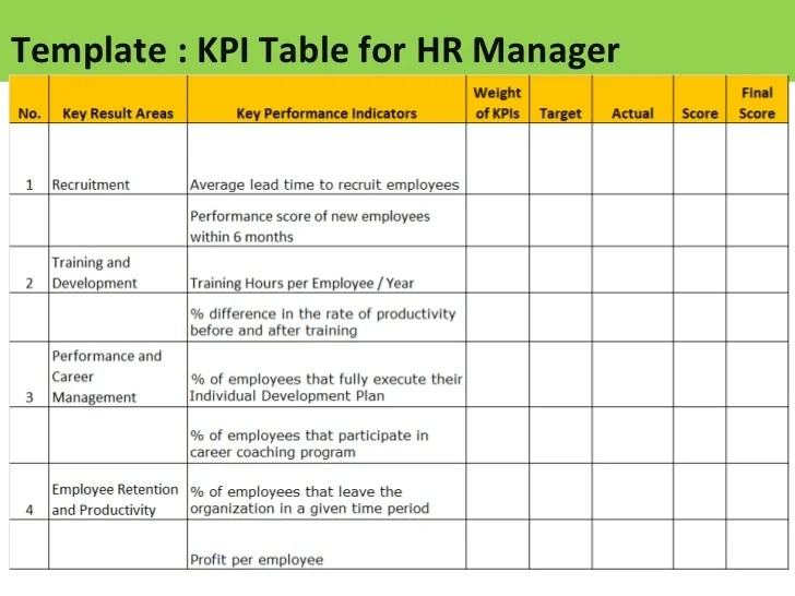 Vmware Project Manager Resume Recruitment Agency And Executive Search Firm In Toronto Kpi Examples Thebridgesummitco