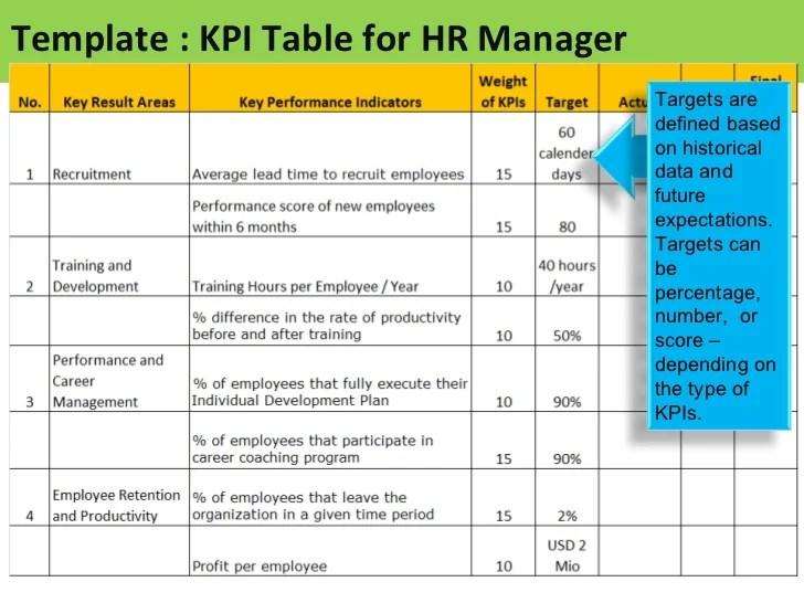 Hr Software From Zinghr Cloud Hr Online Hr Software Excel Templates For Kpis For Hr Financedagor