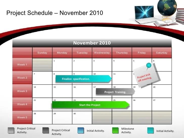 project management milestones template - Josemulinohouse