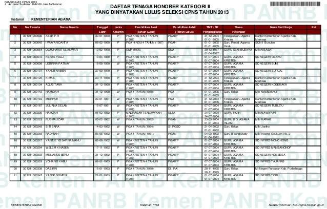 Penerimaan K2 2013 Pengumuman Penerimaan Pendaftaran Tes Cpns Online 2016 Tenaga Honorer K2 Kementerian Agama Ri 2013