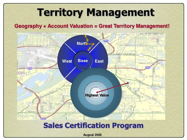 what is a territory manager