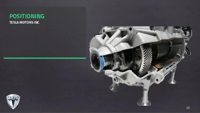 www tesla motors com
