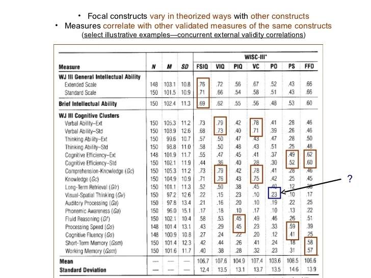 psychological report sample - Towerssconstruction