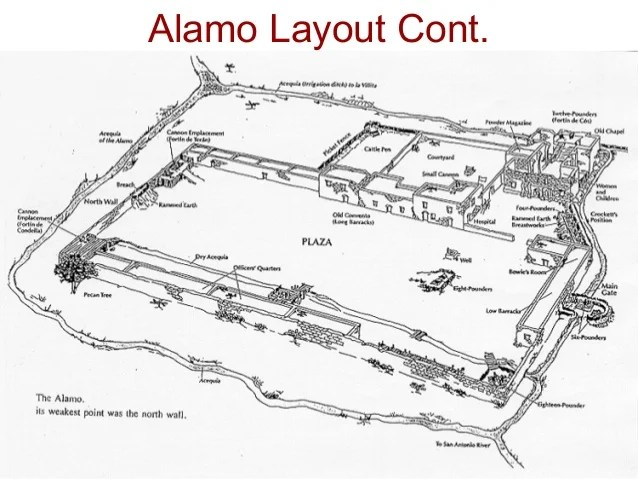 the alamo diagram the layout of the alamo