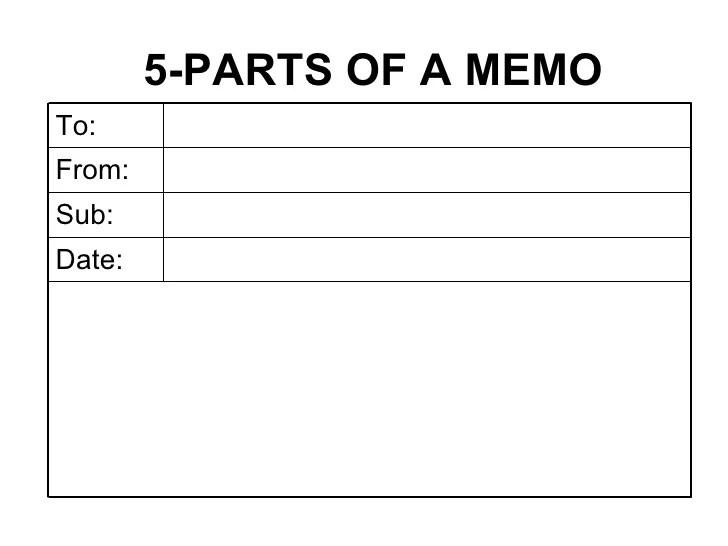 picture of a memo - Jamesbiltt - Sample Business Memo