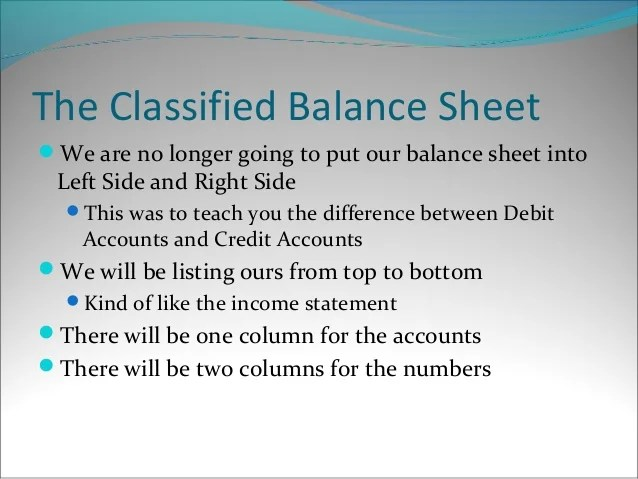 what is classified balance sheet - Romeolandinez - balance sheet classified format