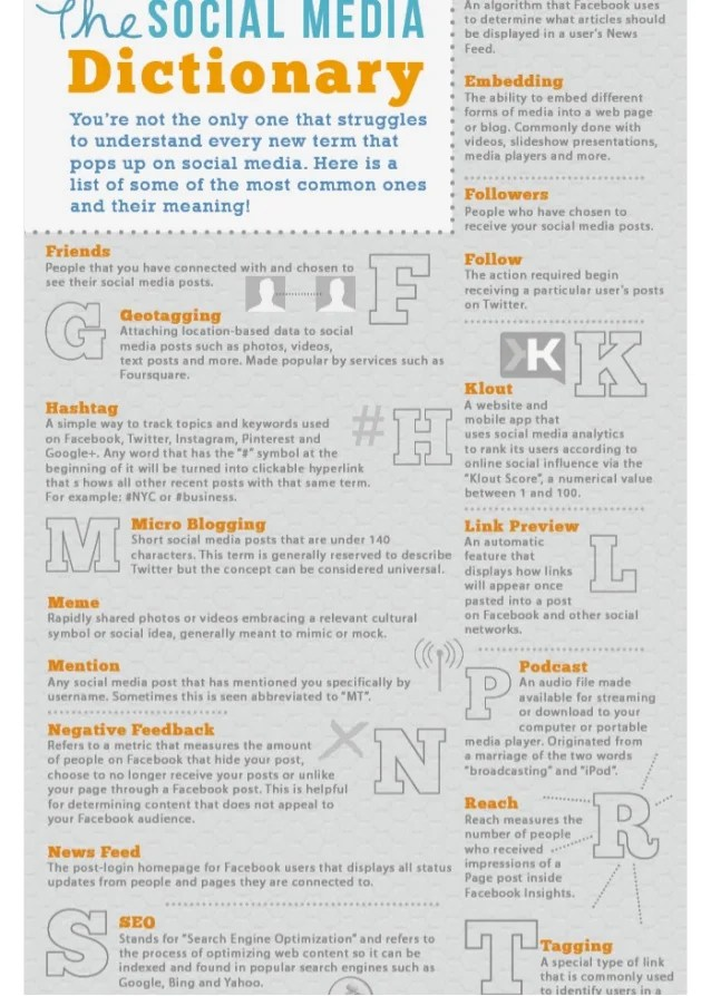 The complete social media dictionary; social media glossary of terms