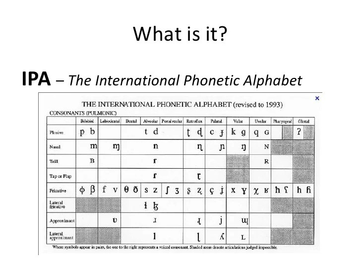 phonetic chart - Fashionstellaconstance