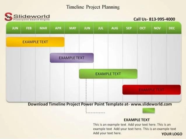 project timeline example - Onwebioinnovate
