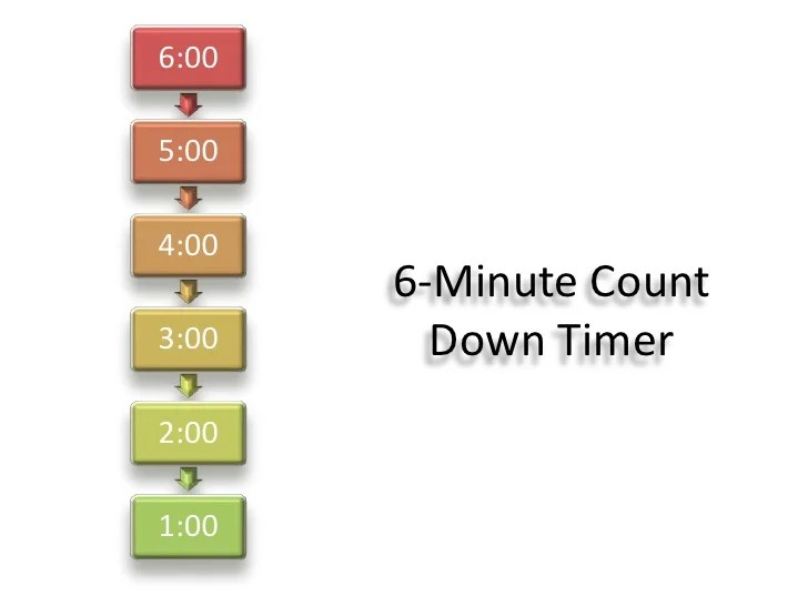 5 minute countdown timer for powerpoint