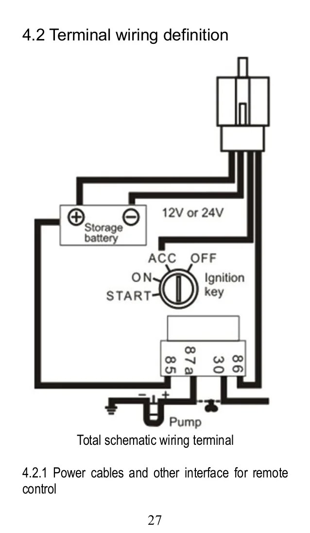 98 Ford Club Wagon Fuse Box Location \u2013 Wiring Diagram Repair
