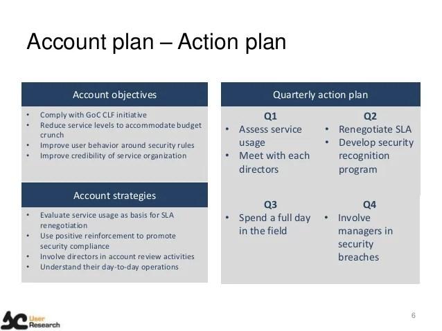 Strategic Plan Template Blog | Rental Agreement Template Vs Coding