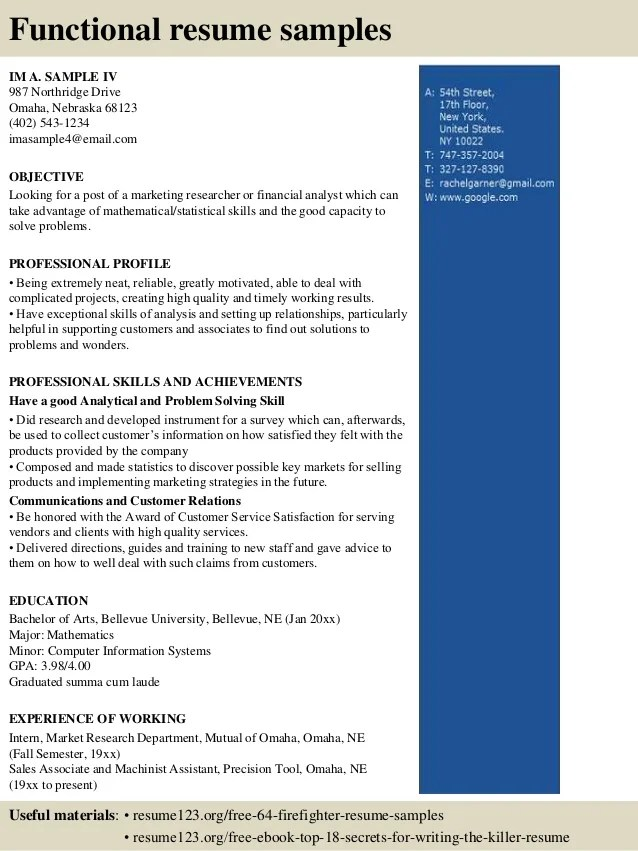 Resume Examples, Cover Letter Samples, Career Advice