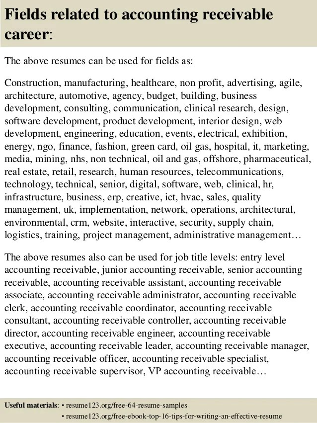 accounts receivable manager cover letter - Eczasolinf