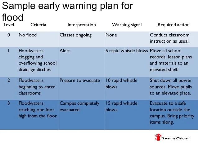 contingency plan template - Kubrakubkireklamowe