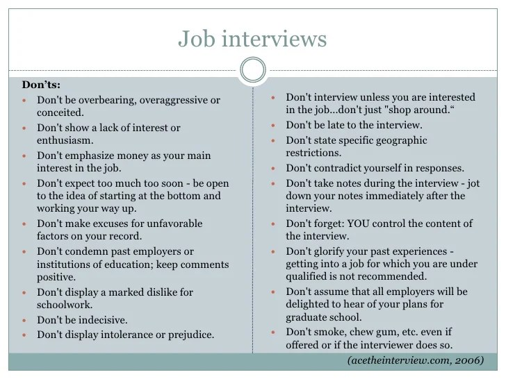 dos and donts in a job interview - Funfpandroid