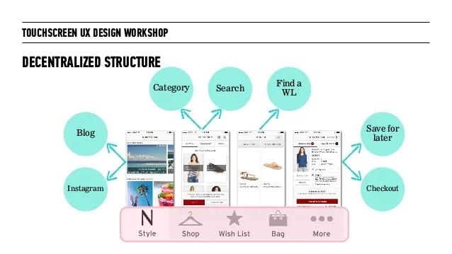 Multiple Calendars In Google X Lab Apple Support Downloads Touchscreen Ux Design Workshop
