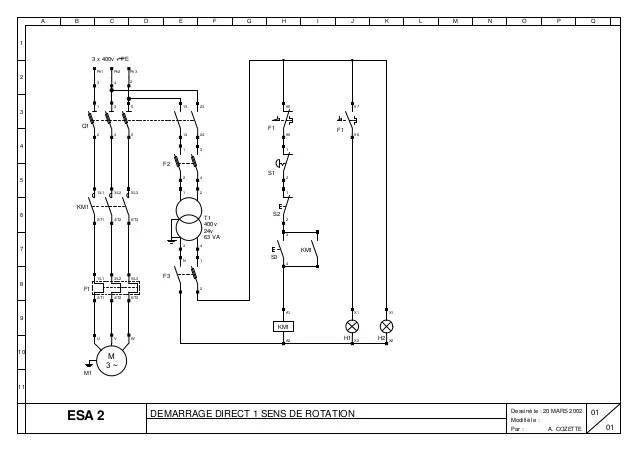 f2 Schema moteur