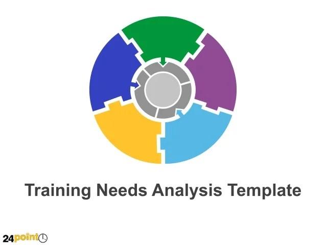 Training Need Analysis Template | Sample Resume Service