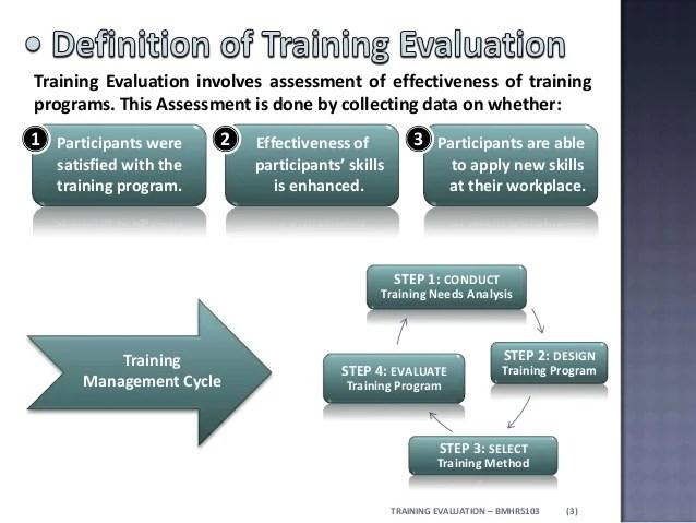 Training Programme Evaluation Businessballs Training Evaluation Kirkpatrick 4 Level Evaluation Model