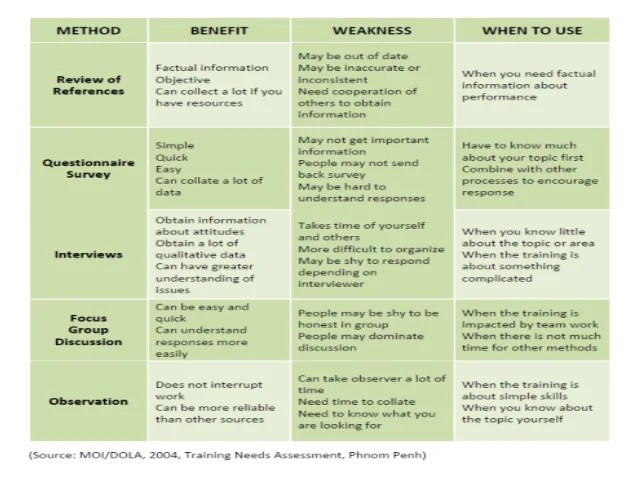 organizational analysis template - Minimfagency