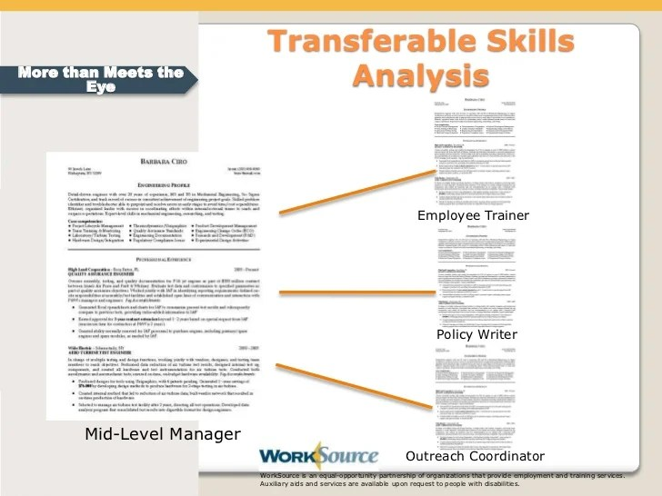 resume checklist of transferable skills business plan template