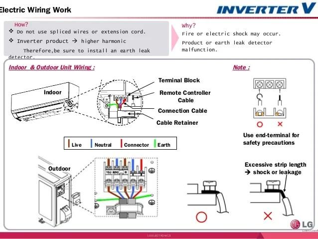 DOC ➤ Diagram Wiring Diagram Ac Split Panasonic Ebook Schematic