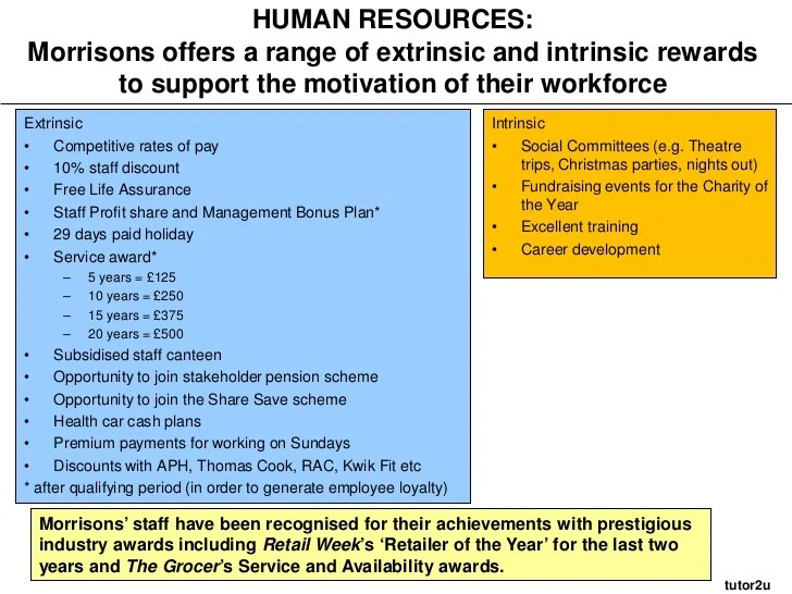 What Are The Qualifications Of Being A Human Resources Morrisons Analysis Of Pre Seen Case Study