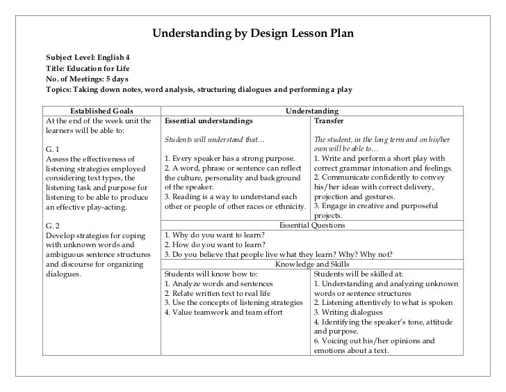 Sample Blank Lesson Plan Template Weekly Lesson Plan Template Free - sample unit lesson plan template
