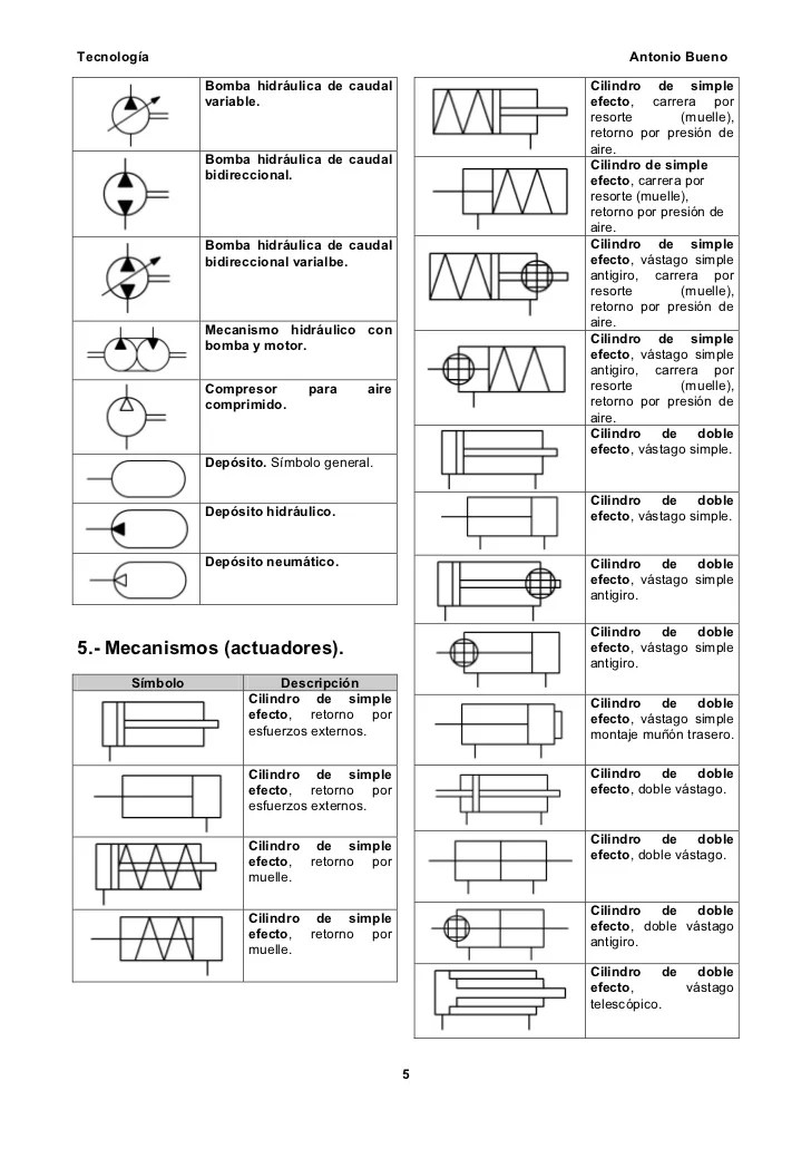 Honor U10 Circuit Diagram
