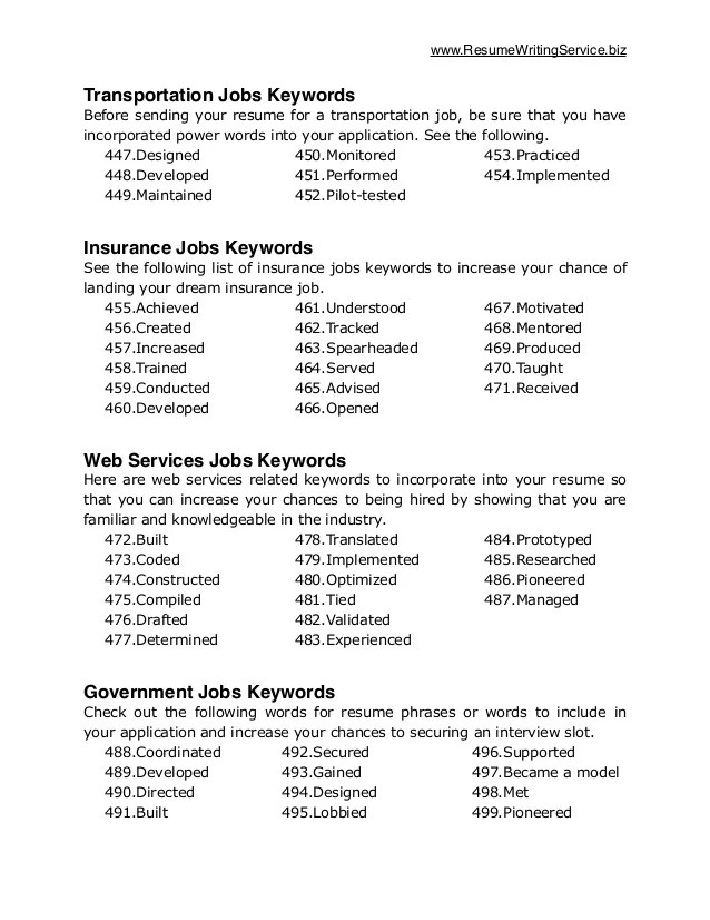 resume keywords list - Onwebioinnovate
