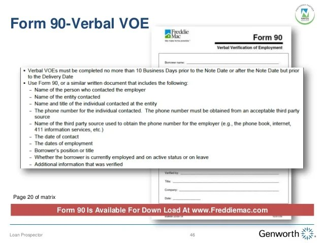 verbal voe form - Athiykhudothiharborcity - verification of employment form