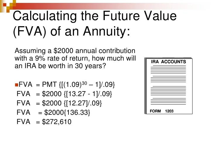 Understanding the time value of money (annuity)