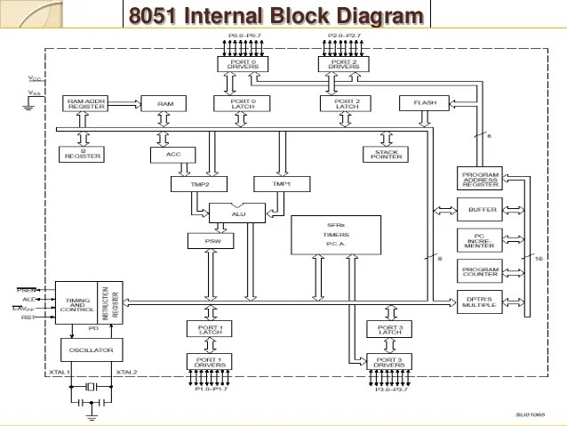 timer 1 block diagram