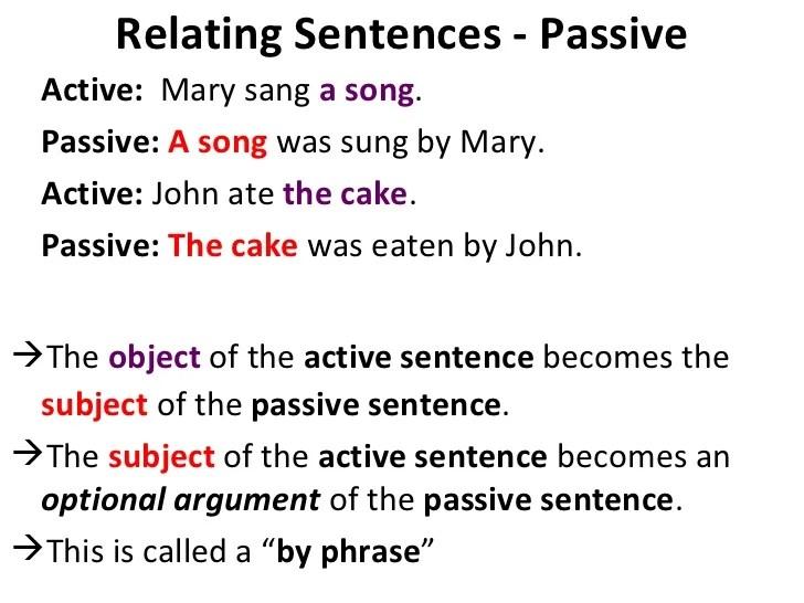 Unit 17 Relating Sentences Negatives Questions Passive