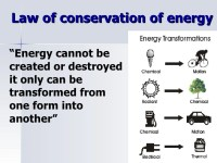 Conservation Of Energy Activity Middle School - energy ...