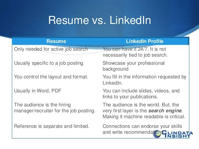resume builder linkedin not working has linkedin closed resume builder quora resume linkedin resume builder comparison