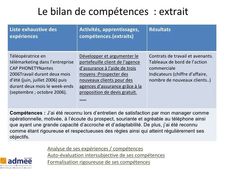 cv exemple comptences
