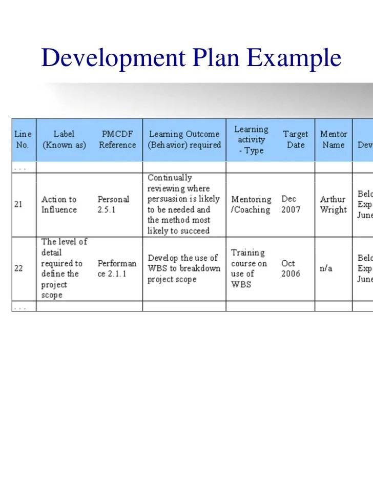 free personal development plan - shefftunes - personal development portfolio example