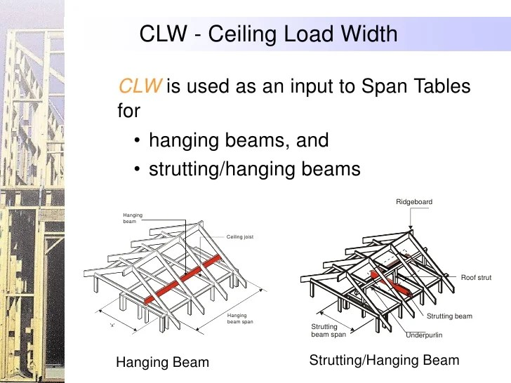 Roof Design Load Tables Using span tables as1684 2