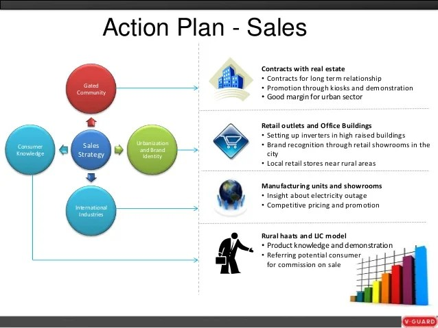 7 Free Sales Plan Templates Excel Pdf Formats V Guard Big Idea