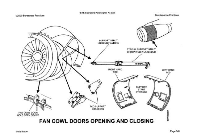 diagrams as well aircraft electrical wiring diagrams moreover aircraft