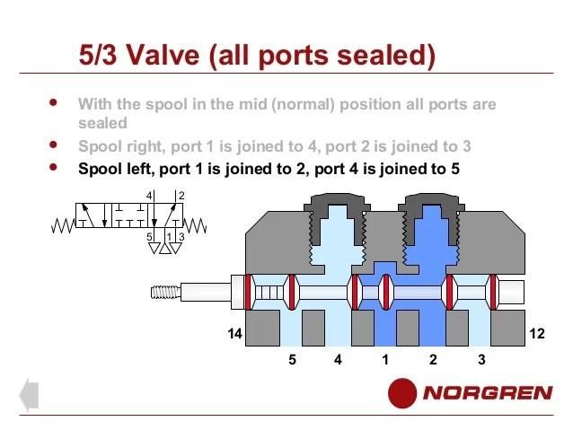 3 way solenoid valve wiring diagram