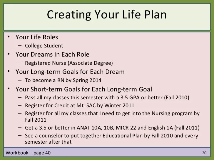 Write my short and long term goals essay examples