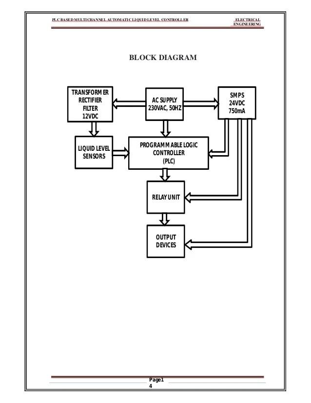 block diagram engineering project