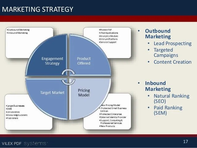 marketing plan sample ppt - Acurlunamedia
