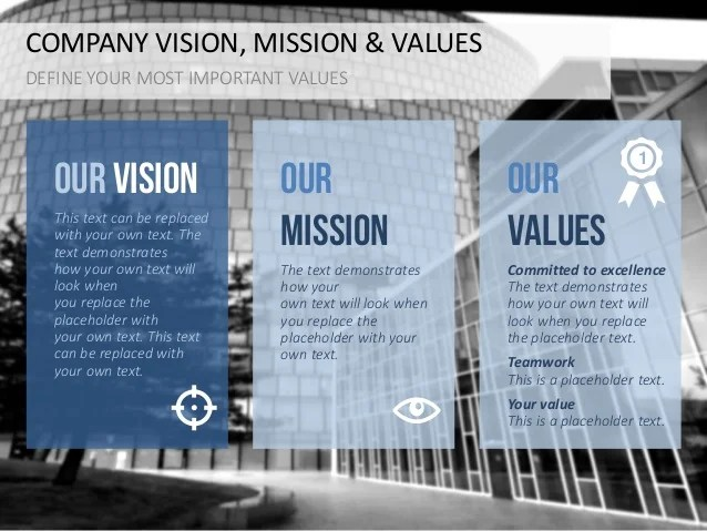 Car Companies Vision And Mission Vision Mission Statement English