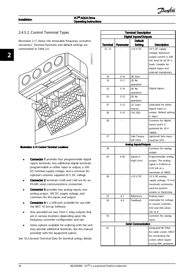danfoss wiring diagram vlt aqua