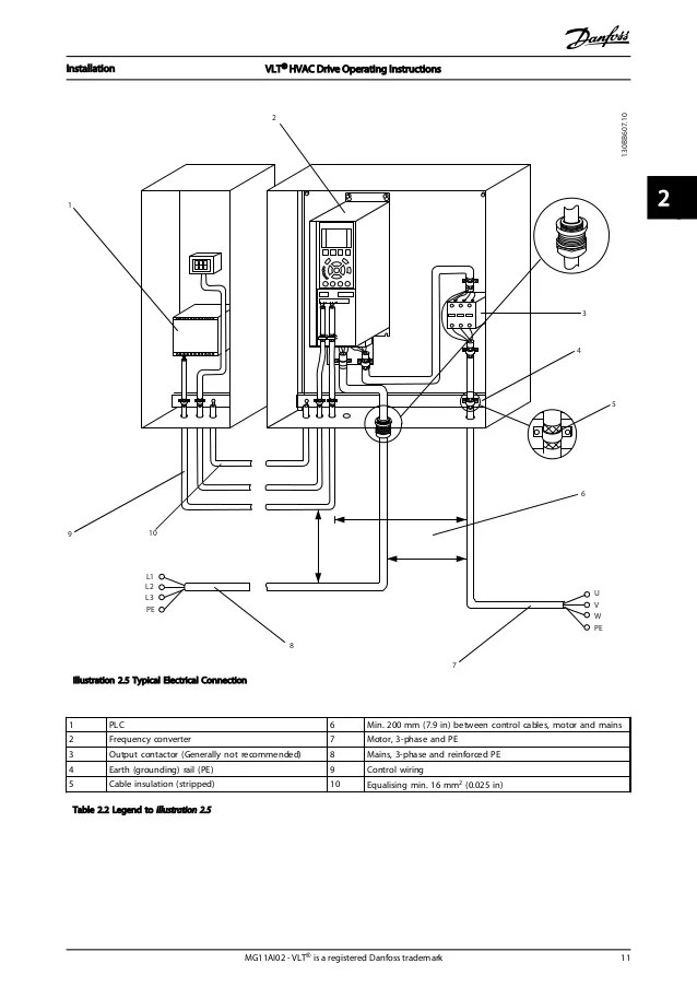 danfoss heating wiring diagrams