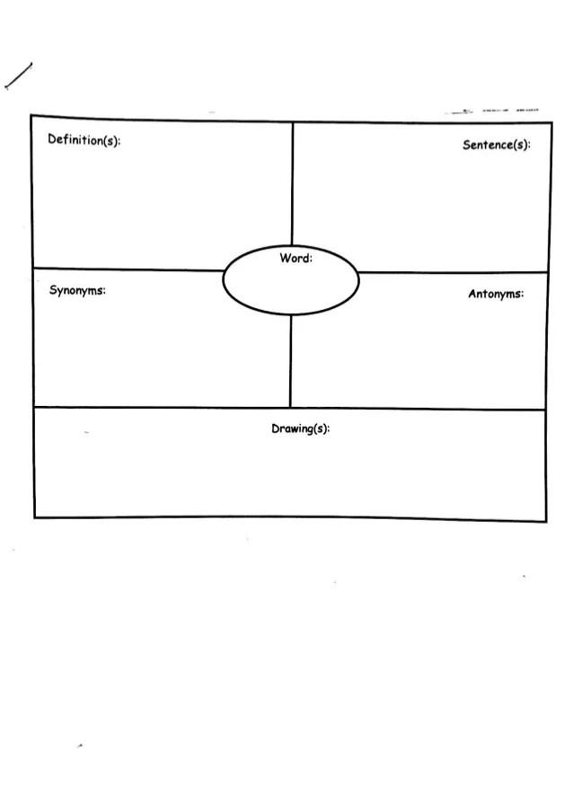 flashcards wiring diagram